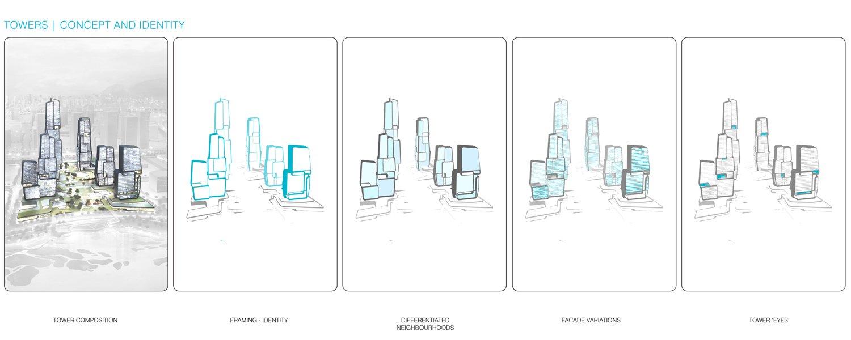 hight resolution of yongjia world trade centre unstudio wenzhou diagram concept