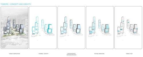 small resolution of yongjia world trade centre unstudio wenzhou diagram concept