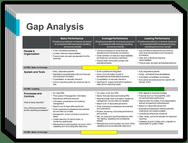 Sample EPM Gap Analysis