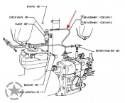 Fuel Tank Ventilation Kit Modification of 5-Ton M939 and