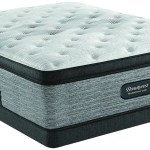 What Is A Low Profile Box Spring Us Mattress