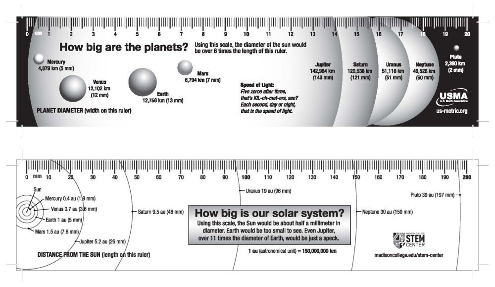 medium resolution of marked in centimeters on one side and in millimeters on the other side features how big are the planets on one side and how big is our solar system