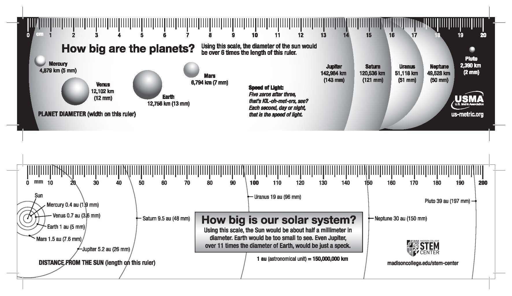 hight resolution of marked in centimeters on one side and in millimeters on the other side features how big are the planets on one side and how big is our solar system