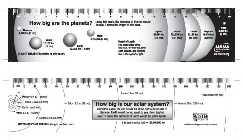 small resolution of marked in centimeters on one side and in millimeters on the other side features how big are the planets on one side and how big is our solar system
