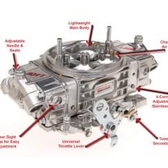 Edelbrock Quicksilver Carburetor Diagram Nitrous Wiring With Purge Performance Vergaser - Us-parts & Tools Store