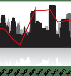 skyline diagram [ 2400 x 1100 Pixel ]