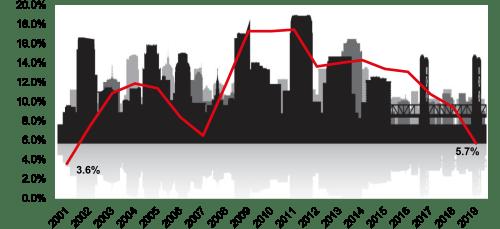 small resolution of skyline diagram