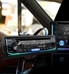 multi zone audio wiring car [ 1440 x 700 Pixel ]