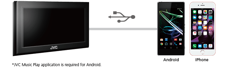 kenwood double din wiring diagram toyota hiace kw v130bt multimedia jvc usa products just connect your iphone or android device via usb and the automatic bluetooth pairing function will work to complete