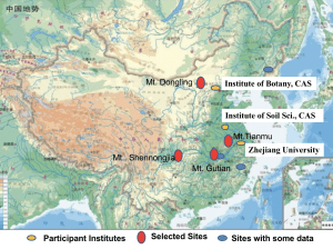 China sampling locations