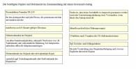 greencard-antrag-dokumente