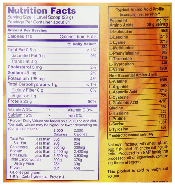 NOW Foods Whey Protein Isolate Supplement Review
