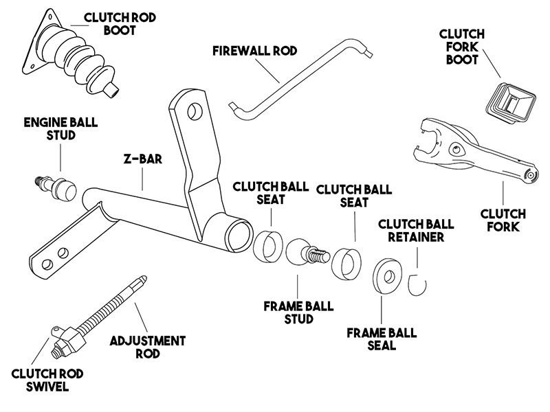 1973-84 Fullsize Chevy & GMC Truck Clutch Push Rod Boot