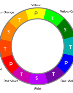 Color wheel with three primary colors ps red yellow blue also basics usability rh