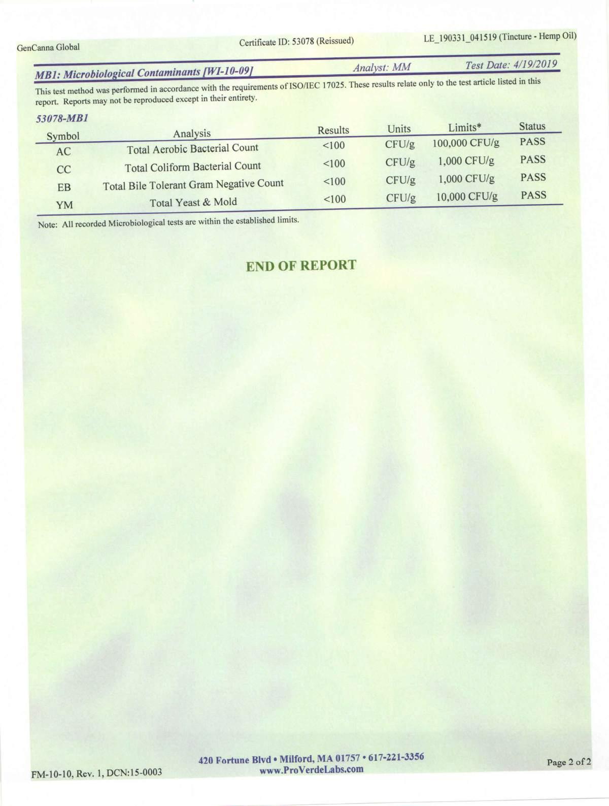 Full Spectrum CBD Oil 2nd page