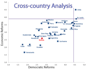 Monitoring Country Progress | Results and Data | US Agency for International Development