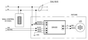 DALI Dimming Solutions | USAI