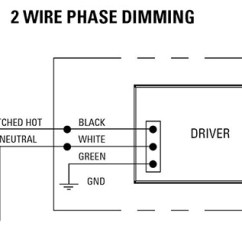 Lutron 3 Way Dimmer Switch Wiring Diagram 1987 Winnebago Chieftain Reverse Phase Dimming Solutions | Usai