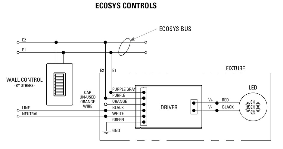 led dimming ballast wiring diagram pro comp distributor lutron ecosystem, dimmer solutions | usai