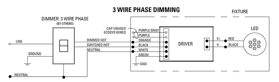 3 wire electrical wiring diagram visio timing lutron dimming solutions usai