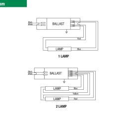 2 Lamp Ballast Wiring Diagram Plot For Bridge To Terabithia Metal Halide Diagrams Led Conversion