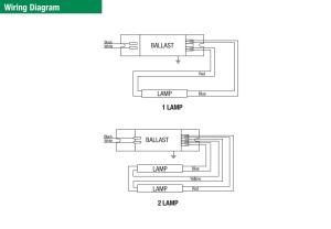 Sylvania 52665 | T5 Electronic Ballast | USALight