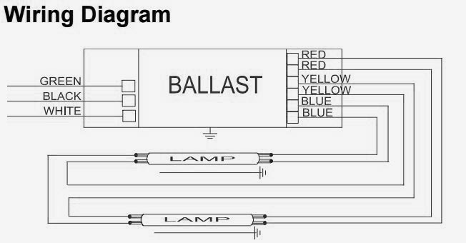 ICN 2S54 T Wiring Diagram?resize\=652%2C340\&ssl\=1 advance ballast wiring diagram & single pin t12 2 l& ballast lc-14-20-c wiring diagram at reclaimingppi.co