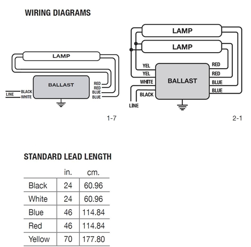 4 pin cfl wiring diagram hyperstar dual battery kit ep2110rs/120 | halco 50162 f96 ho 8' t12 ballast - high output usalight.com