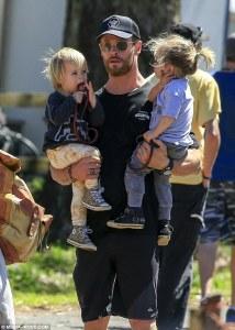 Chris Hemsworth Family Members and Net Worth 2019