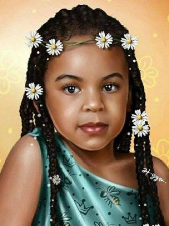 How Much is Blue Ivy Net Worth 2019