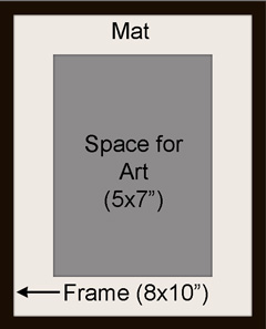 picture framing standard sizes