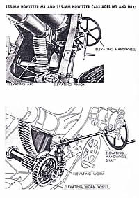 Building Italeri's 155mm M1 Howitzer/Technical Manual