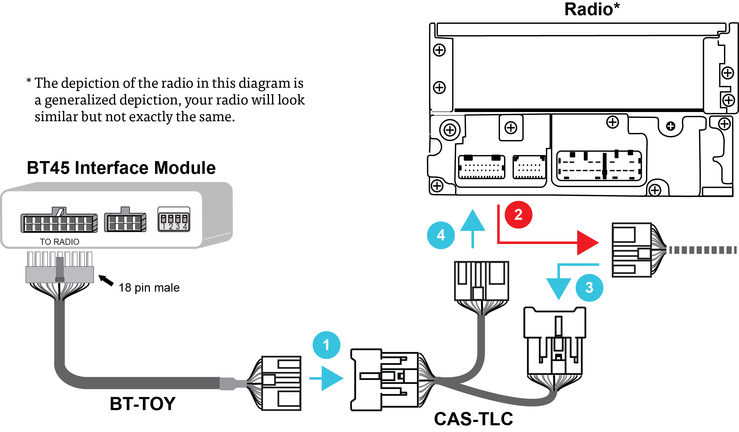 Comcast Cable Box Connection Diagram | Wiring Diagram Database