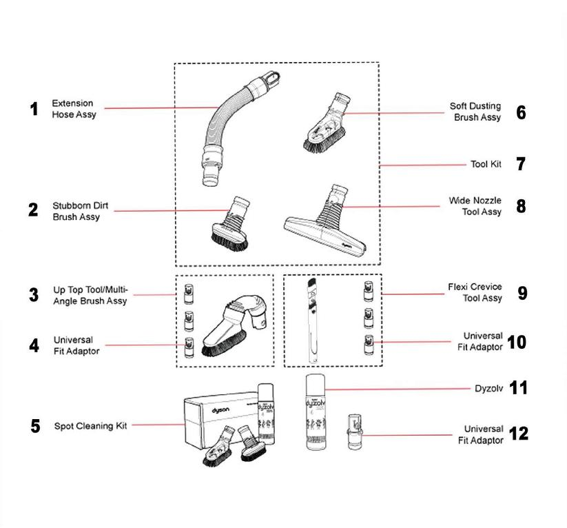 Dyson DC16 Handheld Vacuum Cleaner Parts List & Schematic