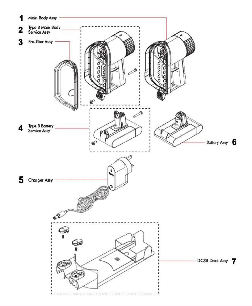 Dyson DC35 Digital Slim Multi Floor Cordless Vacuum