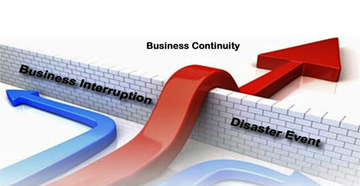 dr-business-continuity-0