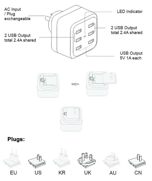 6 Ports USB Charger up to 2.4A Travel Fast Charger