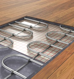 in floor radiant hydronic heating system new home construction [ 1200 x 700 Pixel ]