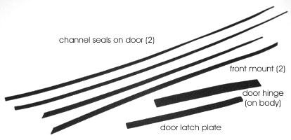 USCamera Premium Light Seal Kits for Canon Contax Minolta