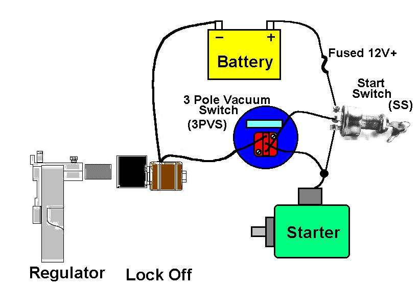 Remote Start Wiring Diagrams For Generators Wiring Automotive