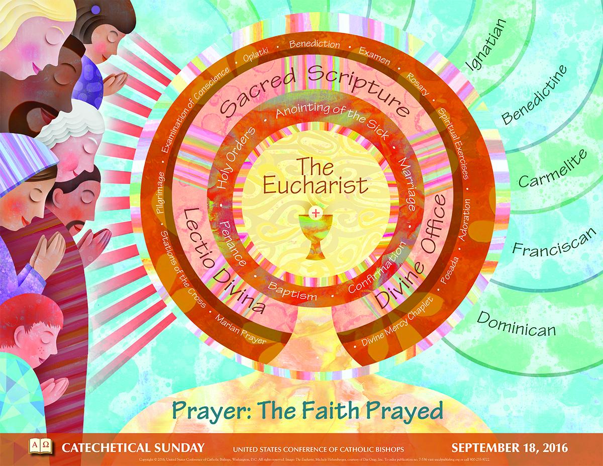 Prayer The Faith Prayed Resources