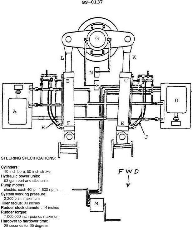 04 chrysler sebring fuse box