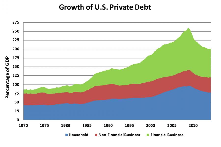 the us economy 2017