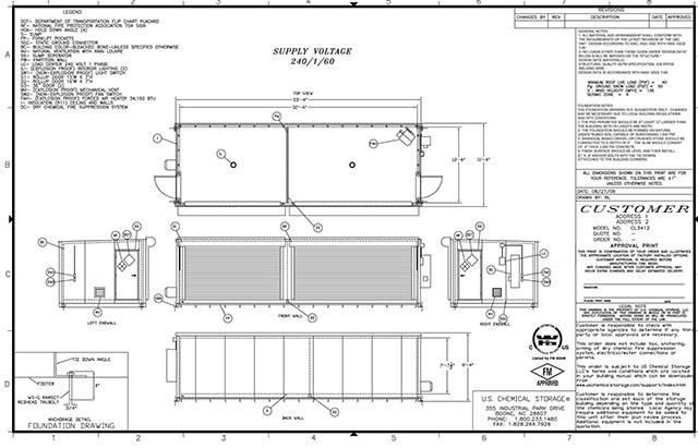 Understanding Electrical Schematic Drawings, Understanding