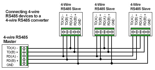connecting rs485 4 wire