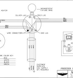 freezer wiring diagram u s cooler walk in freezer evaporator wiring diagram freezer wiring diagram [ 1257 x 840 Pixel ]