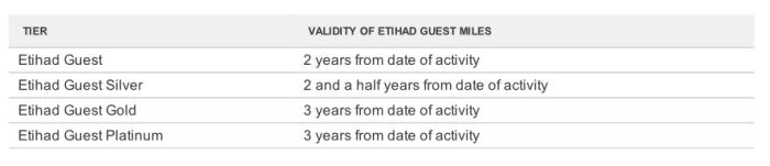etihad_expire
