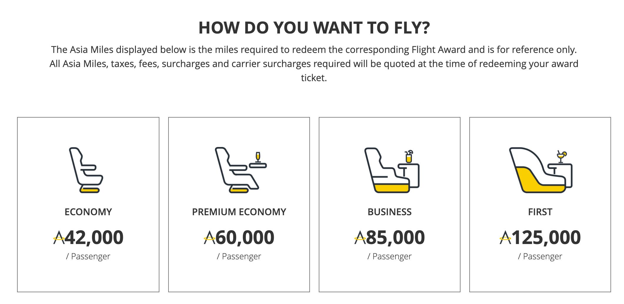 令人捉急的 Asia Miles(亞萬)里程票搜索引擎界面與解決辦法 - 美國信用卡指南