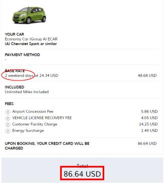 Image Result For Amex Rental Car