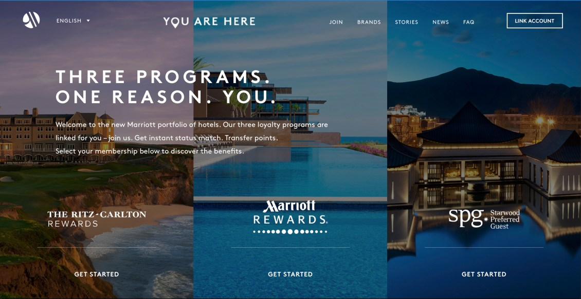 Best Travel Rewards Programs Uk